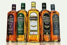 What is Irish Whiskey All About?